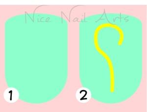 nagels staf