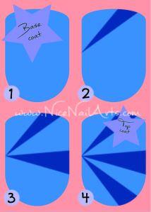 nagels blauwe lazers